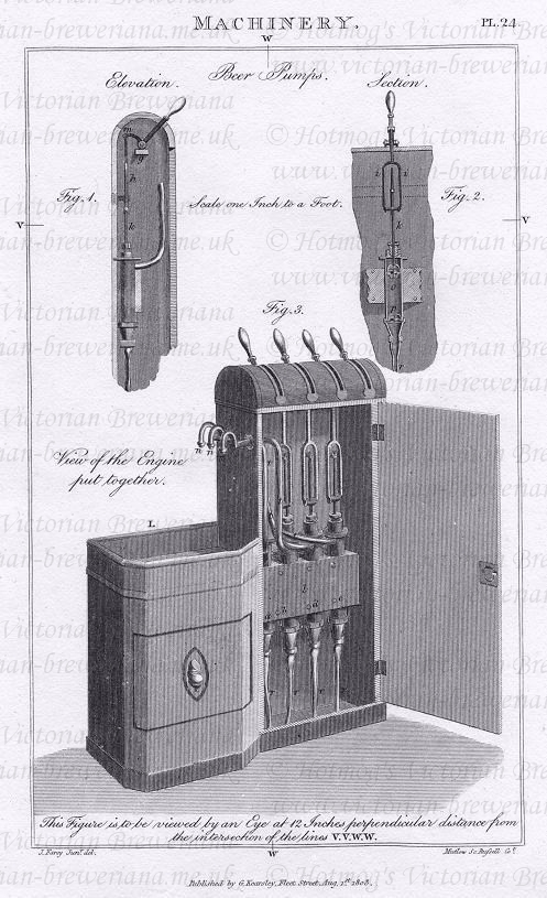 1808 beer engine